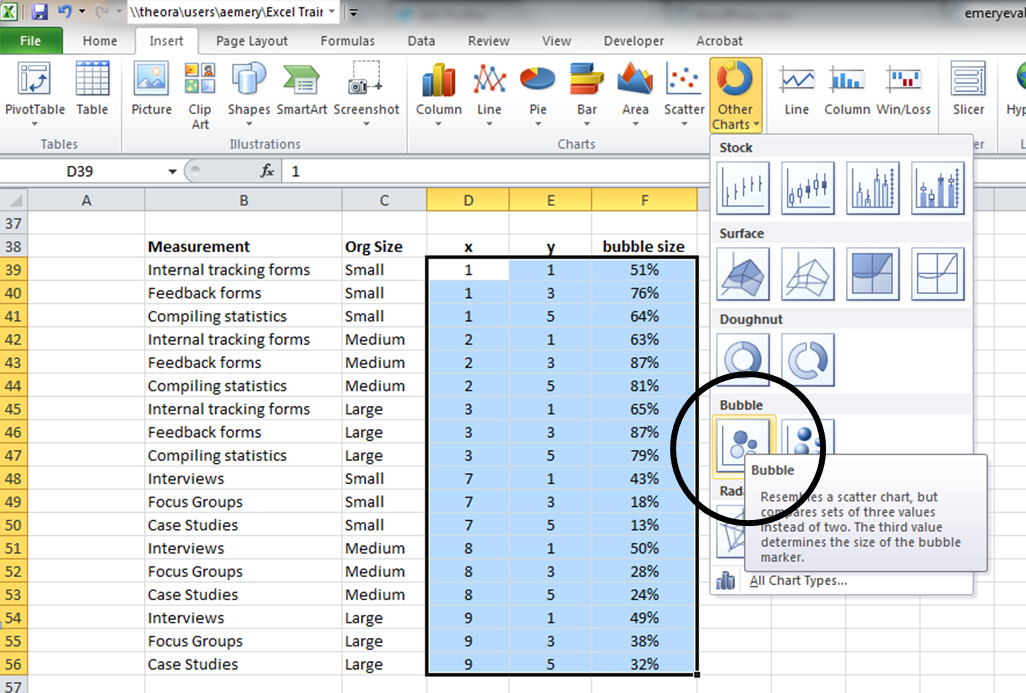 Microsoft Excel spreadsheet showing how to insert a bubble chart.