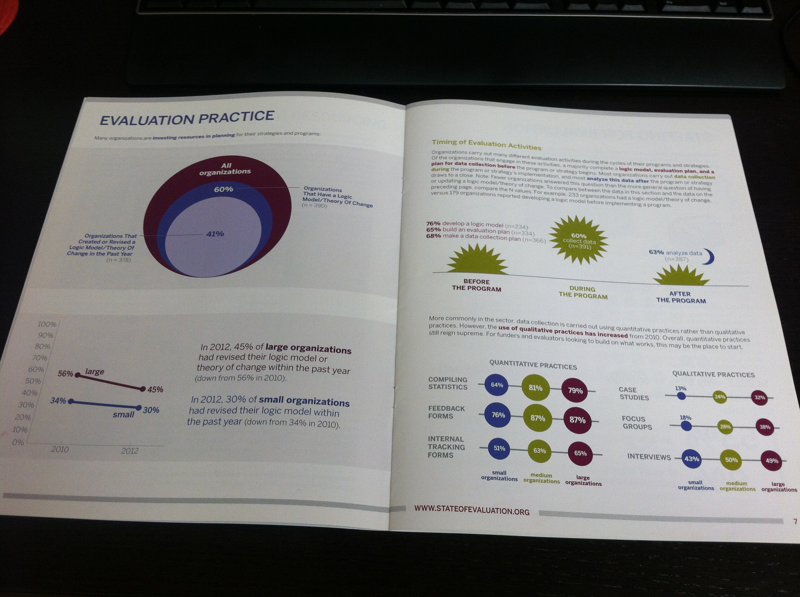 Screenshot of a book with different types of charts.