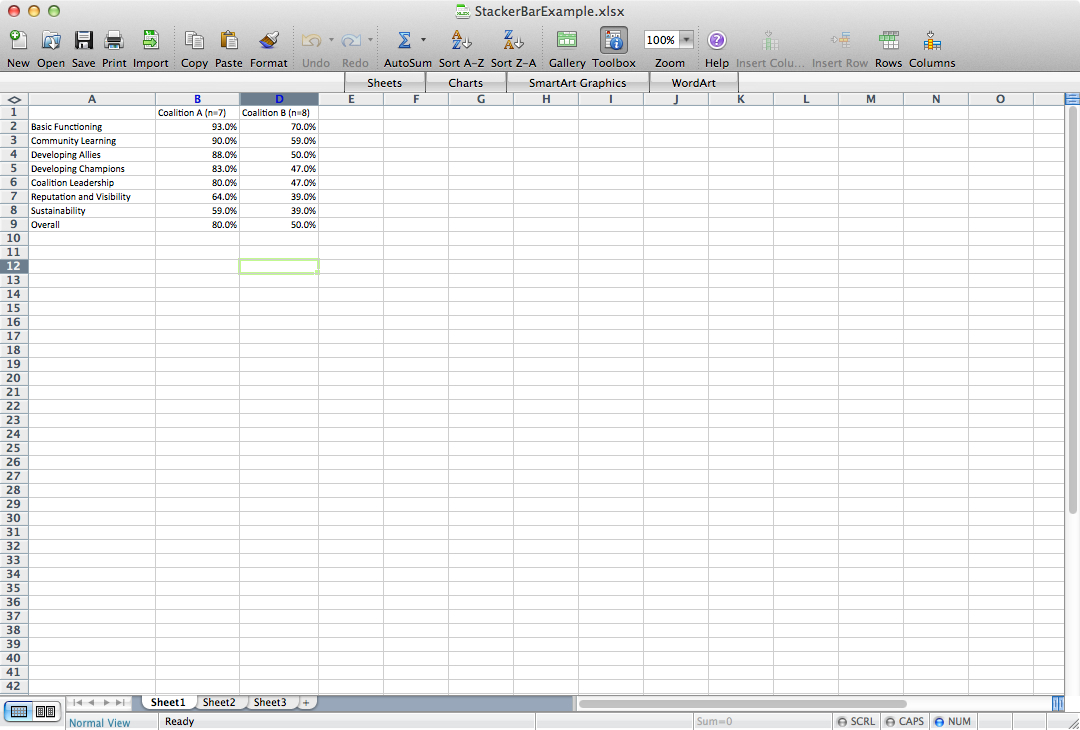 Screenshot of a Microsoft Excel spreadsheet with data entered into it.