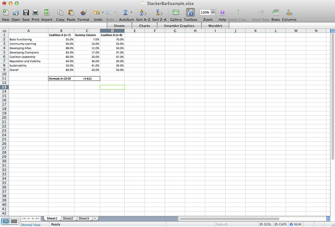 Screenshot of Microsoft Excel spreadsheet with data entered into it including a column with 'dummy' data.