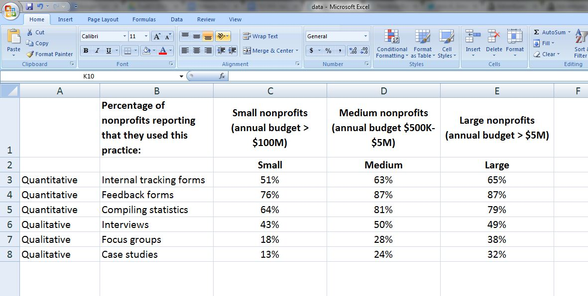 Screenshot of a Microsoft Excel spreadsheet.