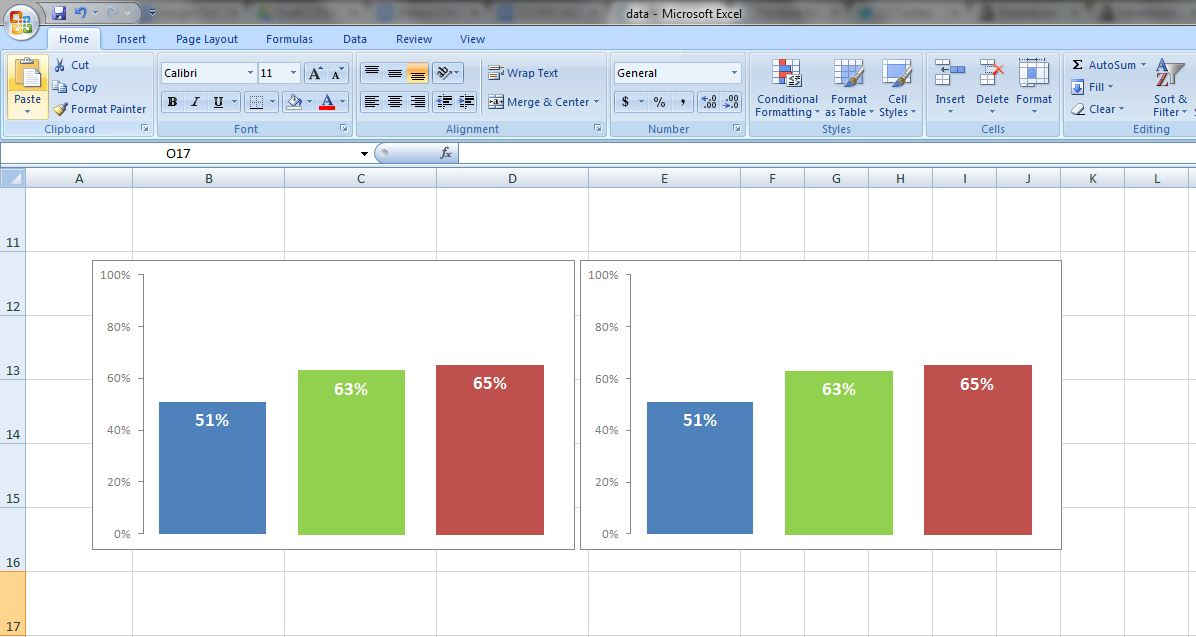 Just use good ol' fashioned copying and pasting to create a second bar chart.