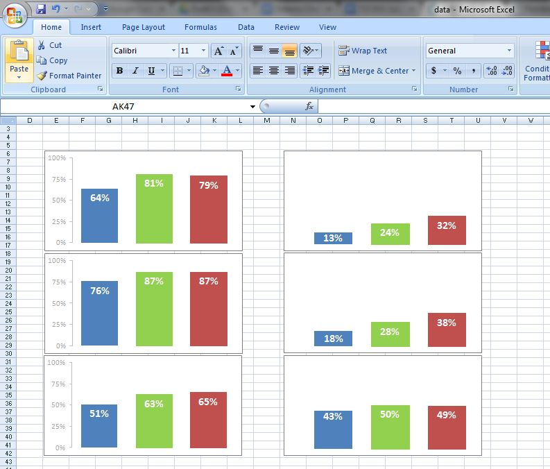 Do some more copying and pasting to create the third, fourth, fifth, and sixth bar charts.