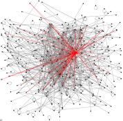 Johanna Morariu's map of the #eval13 hashtag